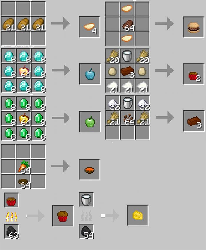All Food Recipes In Minecraft Kumpulan Materi Pelajaran Dan